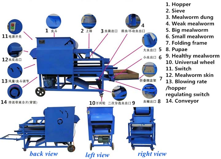 mealworm separator machine structure